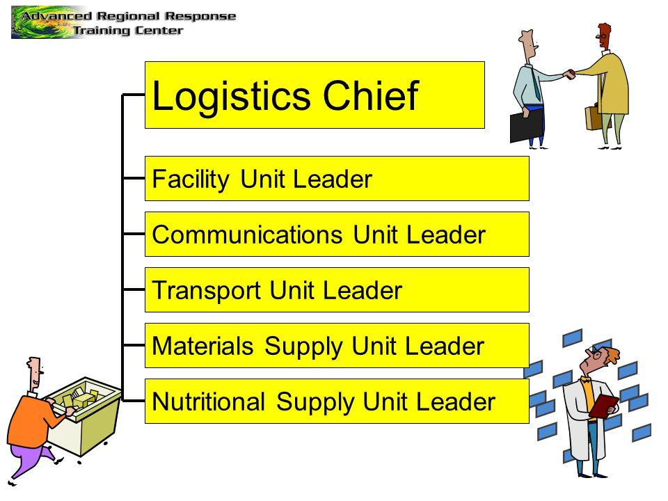 Logistics Chief Facility Unit Leader Communications Unit Leader