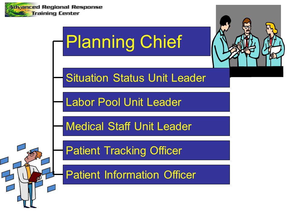 Planning Chief Situation Status Unit Leader Labor Pool Unit Leader