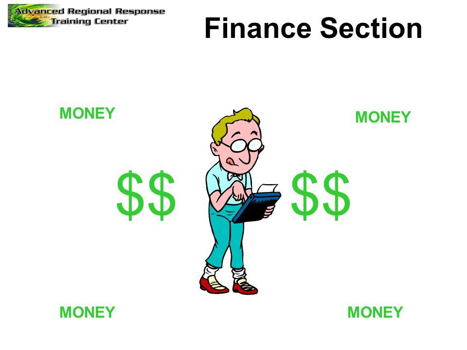 Finance Section $$ $$ MONEY MONEY MONEY MONEY