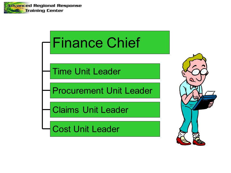 Finance Chief Time Unit Leader Procurement Unit Leader