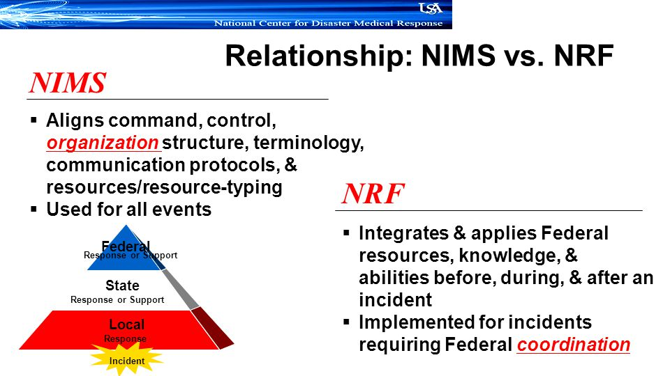 Relationship: NIMS vs. NRF NIMS