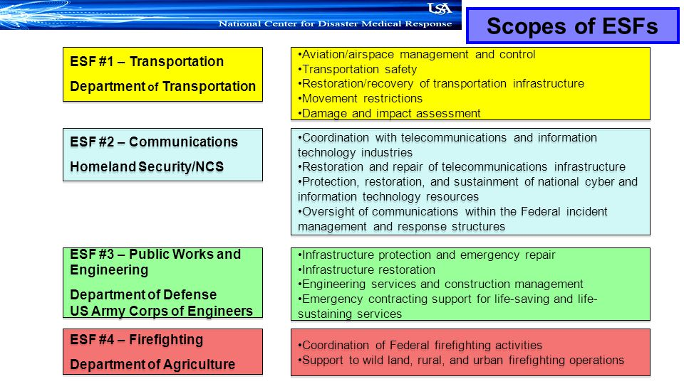 Scopes of ESFs ESF #1 – Transportation Department of Transportation