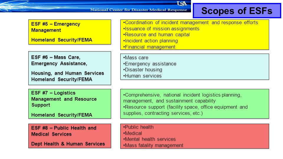 Scopes of ESFs ESF #5 – Emergency Management