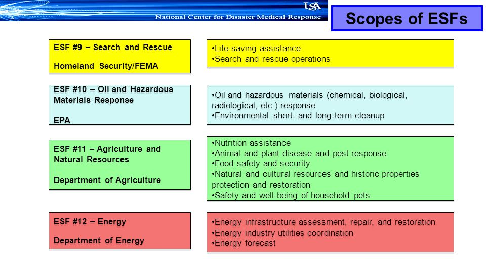 Scopes of ESFs ESF #9 – Search and Rescue Life-saving assistance