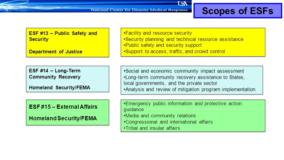 Scopes of ESFs ESF #15 – External Affairs Homeland Security/FEMA