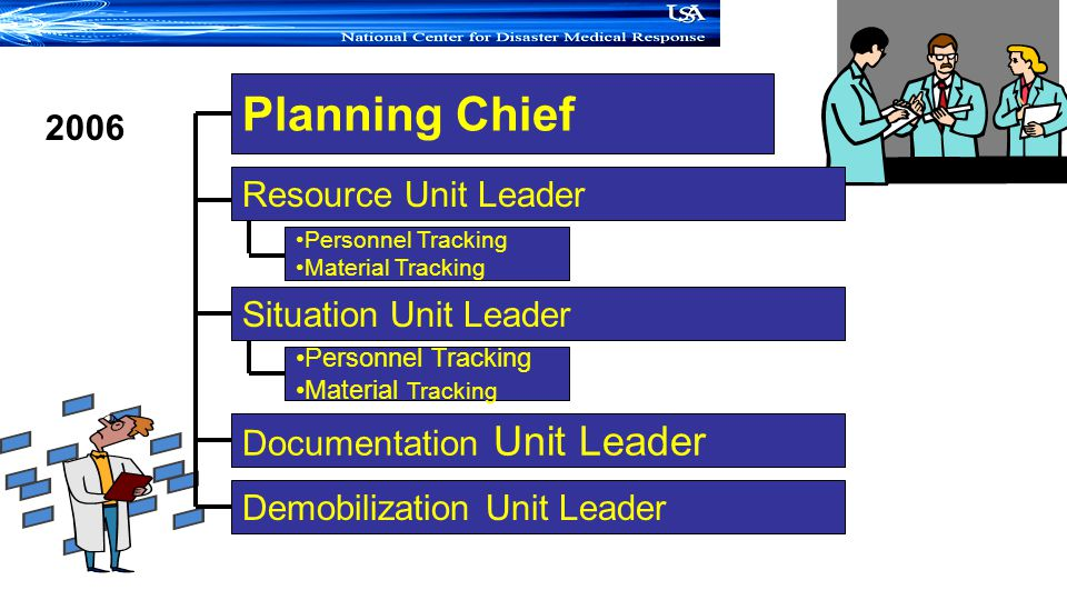 Planning Chief 2006 Resource Unit Leader Situation Unit Leader