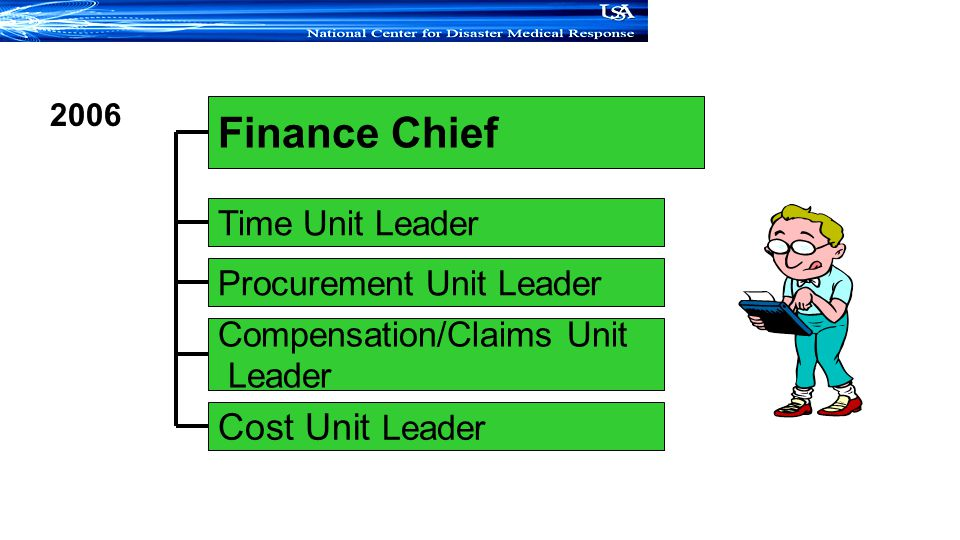 Finance Chief Cost Unit Leader Time Unit Leader