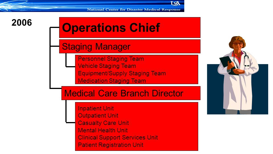 Operations Chief 2006 Staging Manager Medical Care Branch Director