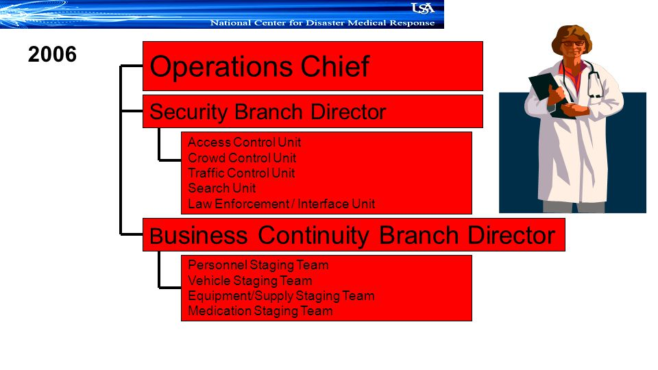 Operations Chief 2006 Security Branch Director