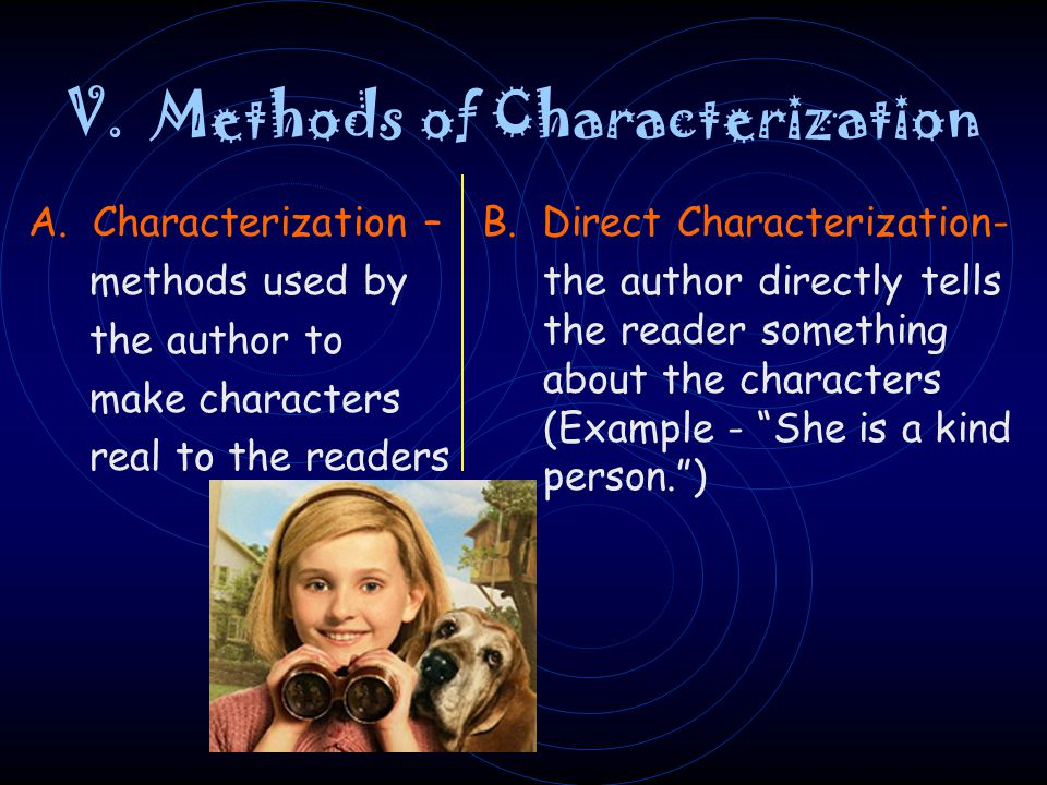 V. Methods of Characterization