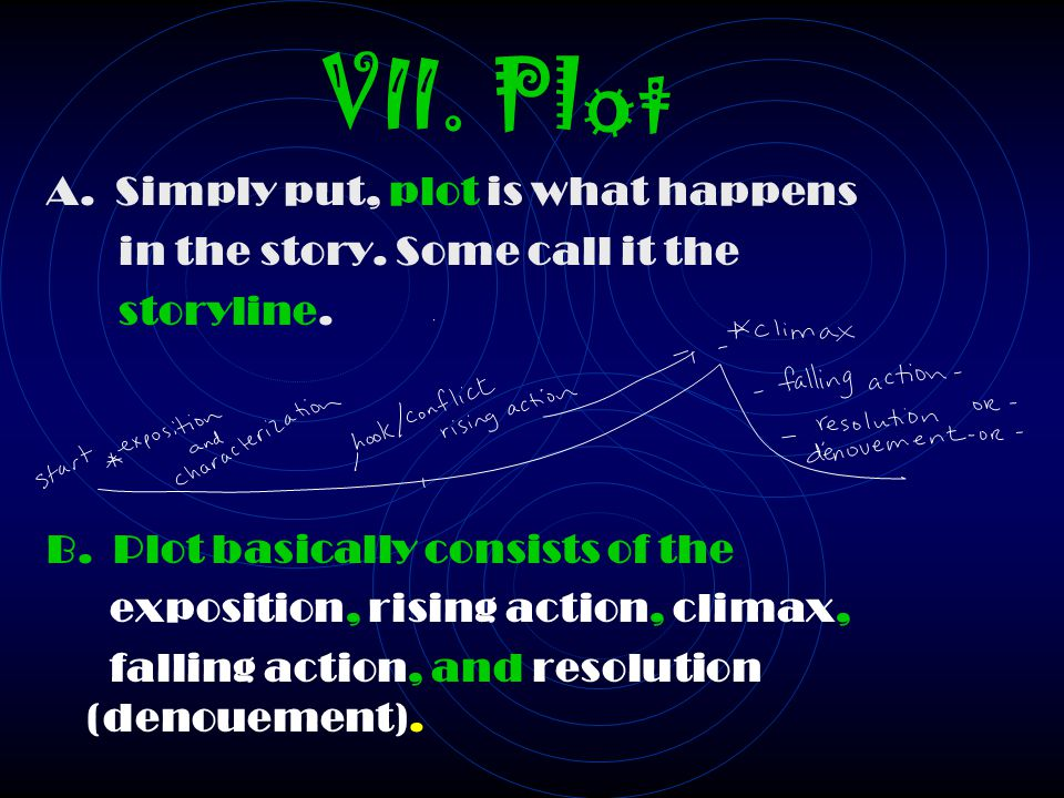 VII. Plot A. Simply put, plot is what happens