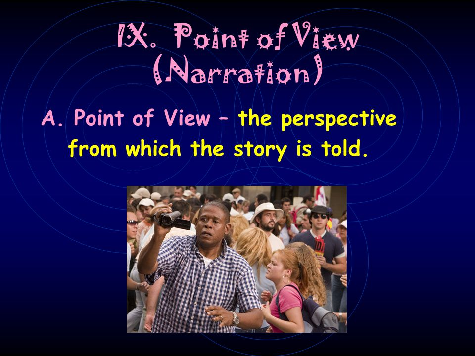 IX. Point of View (Narration)