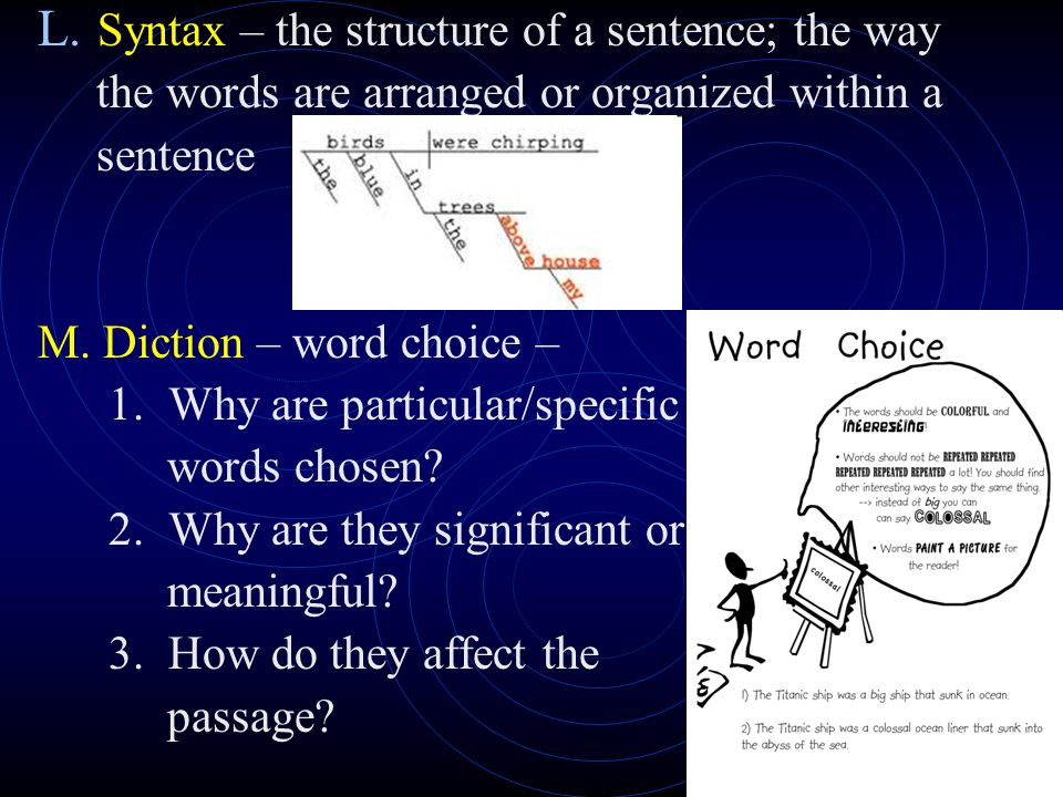 Syntax – the structure of a sentence; the way
