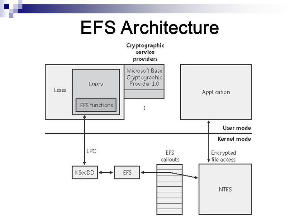 EFS Architecture