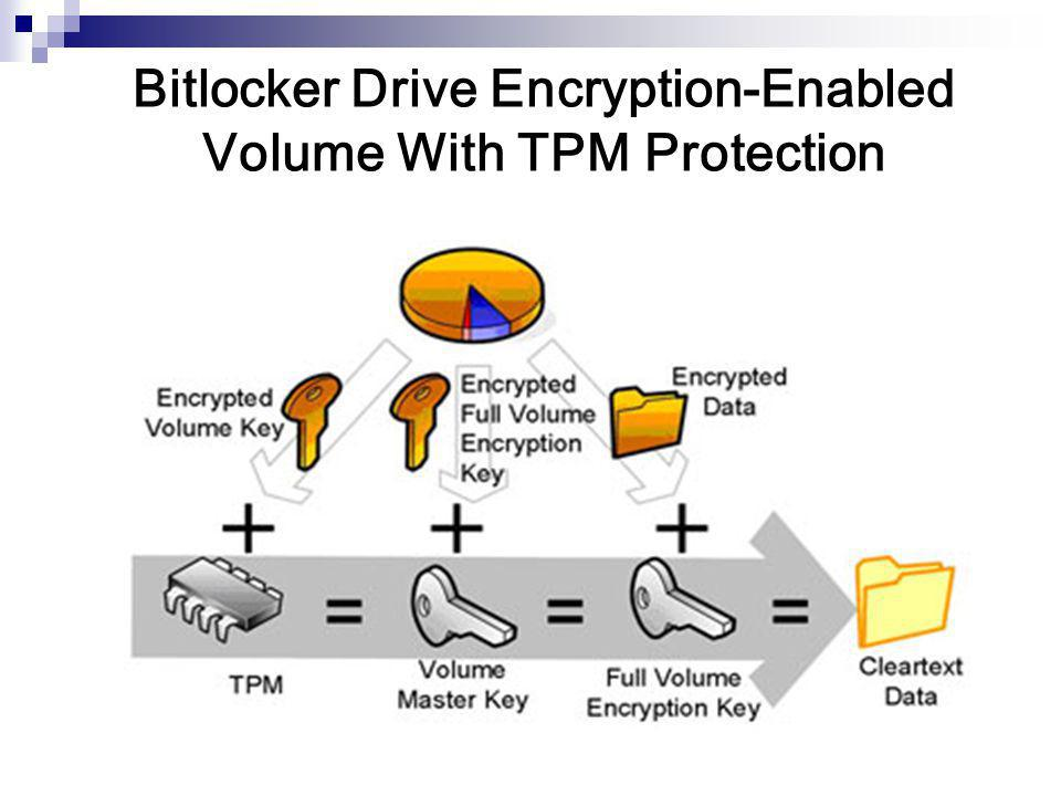 Bitlocker Drive Encryption-Enabled Volume With TPM Protection