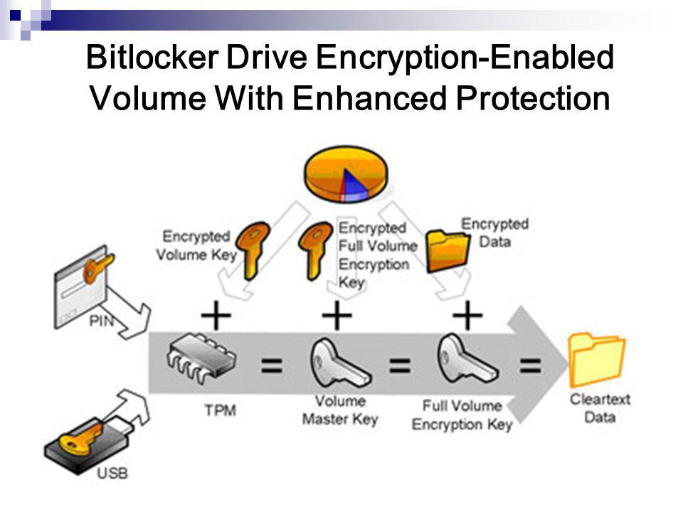 Bitlocker Drive Encryption-Enabled Volume With Enhanced Protection