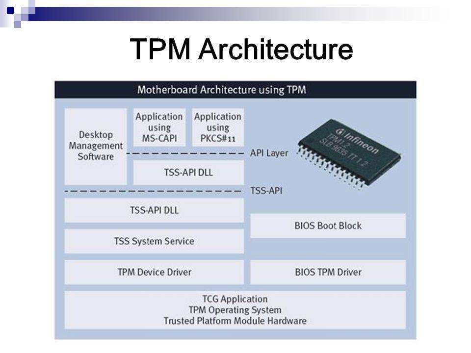 TPM Architecture