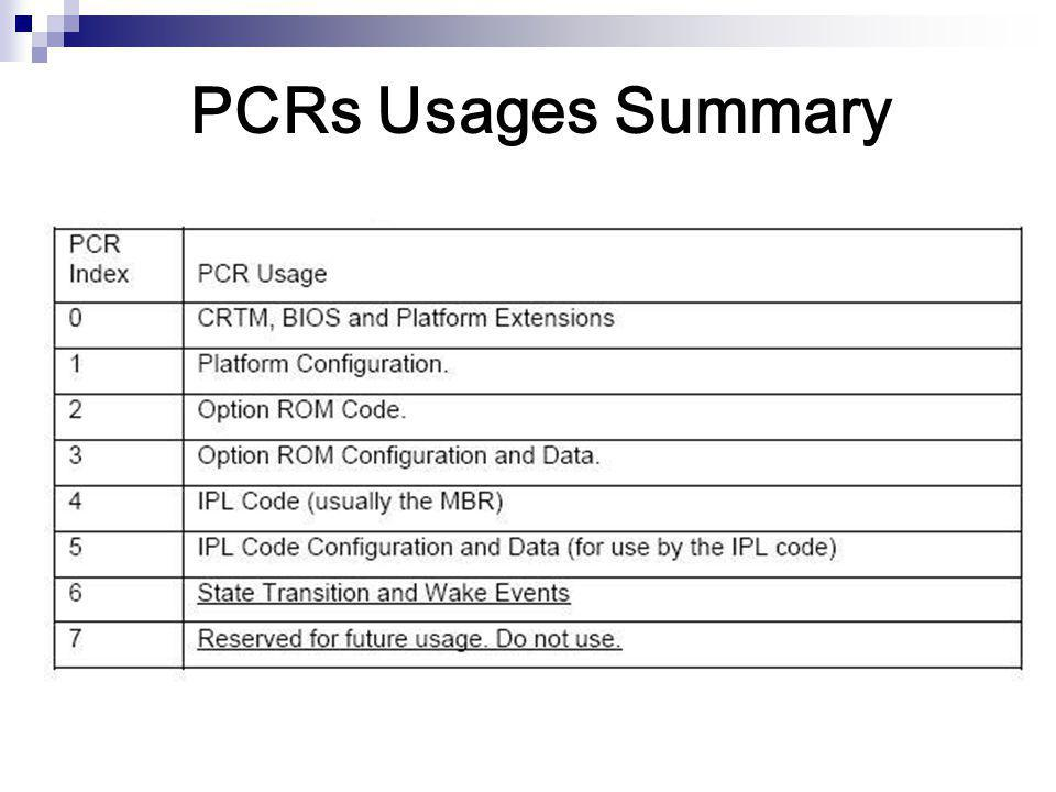 PCRs Usages Summary