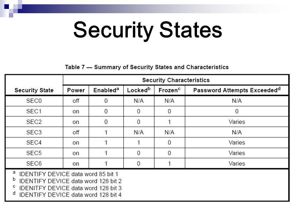 Security States