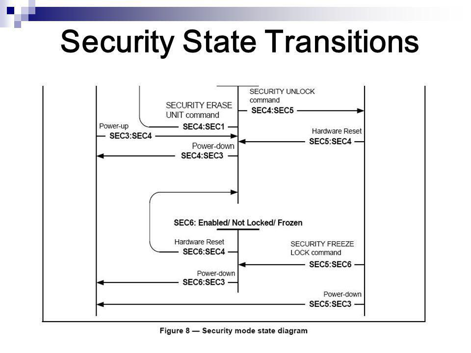 Security State Transitions
