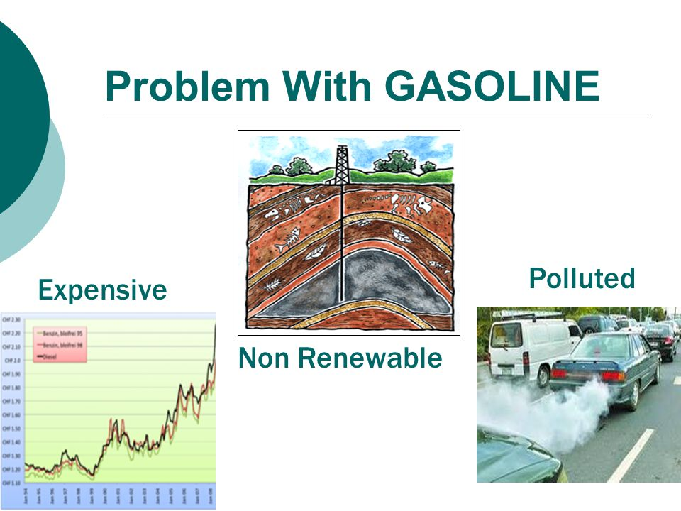 Problem With GASOLINE Polluted Expensive Non Renewable