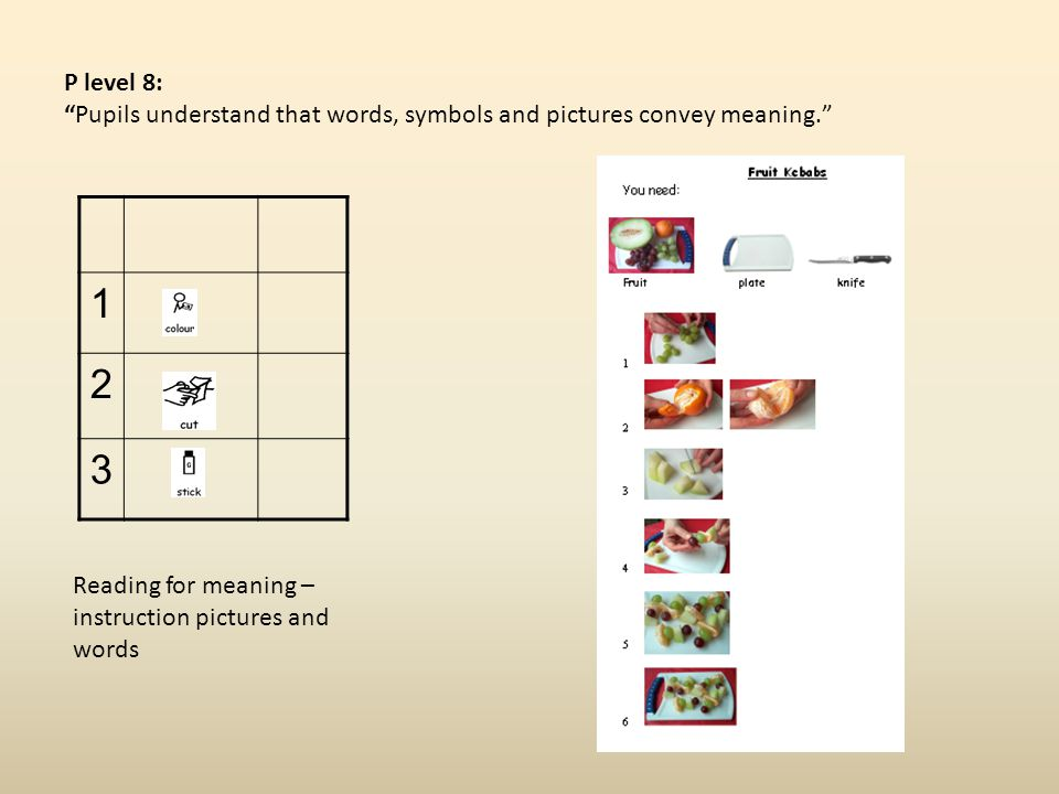 P level 8: Pupils understand that words, symbols and pictures convey meaning.