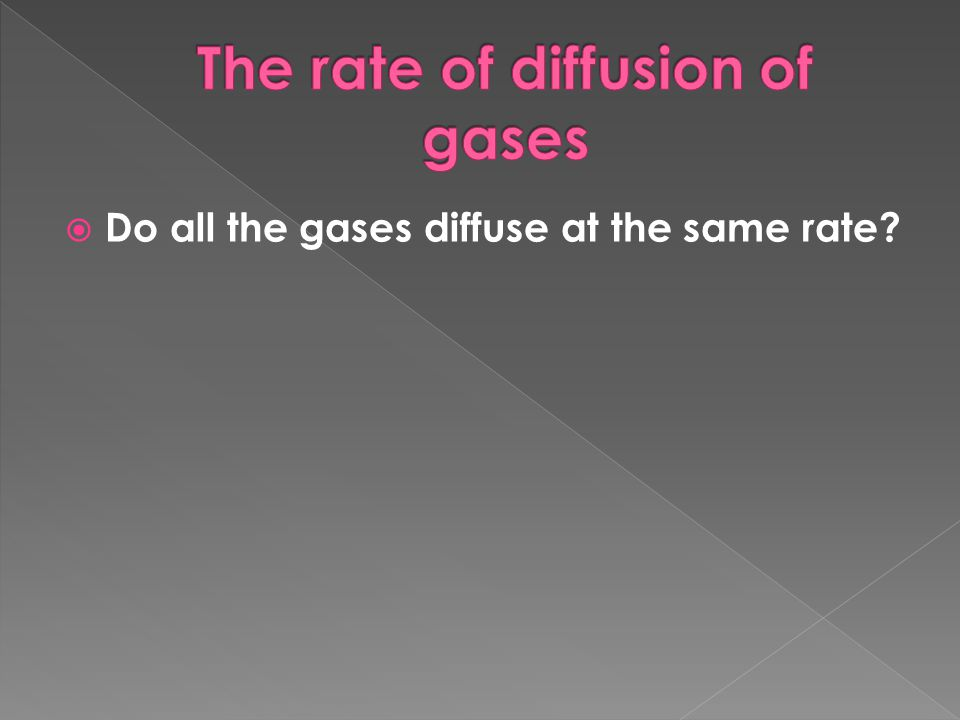 The rate of diffusion of gases
