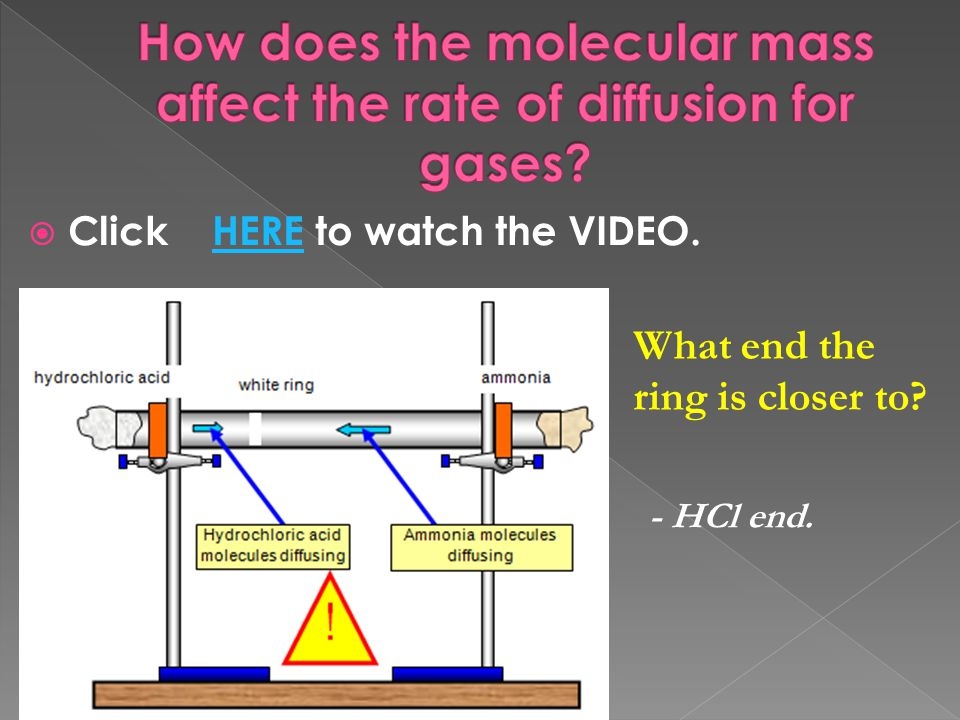 How does the molecular mass affect the rate of diffusion for gases