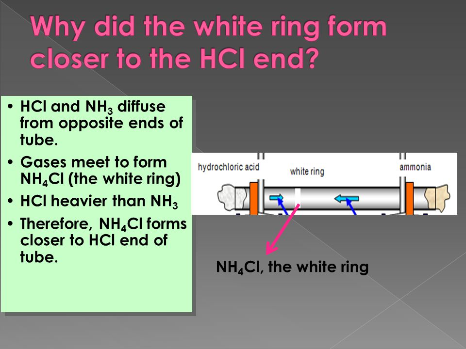 Why did the white ring form closer to the HCl end