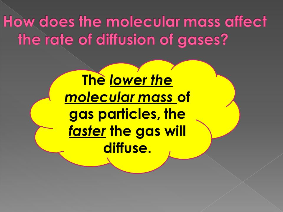 How does the molecular mass affect the rate of diffusion of gases