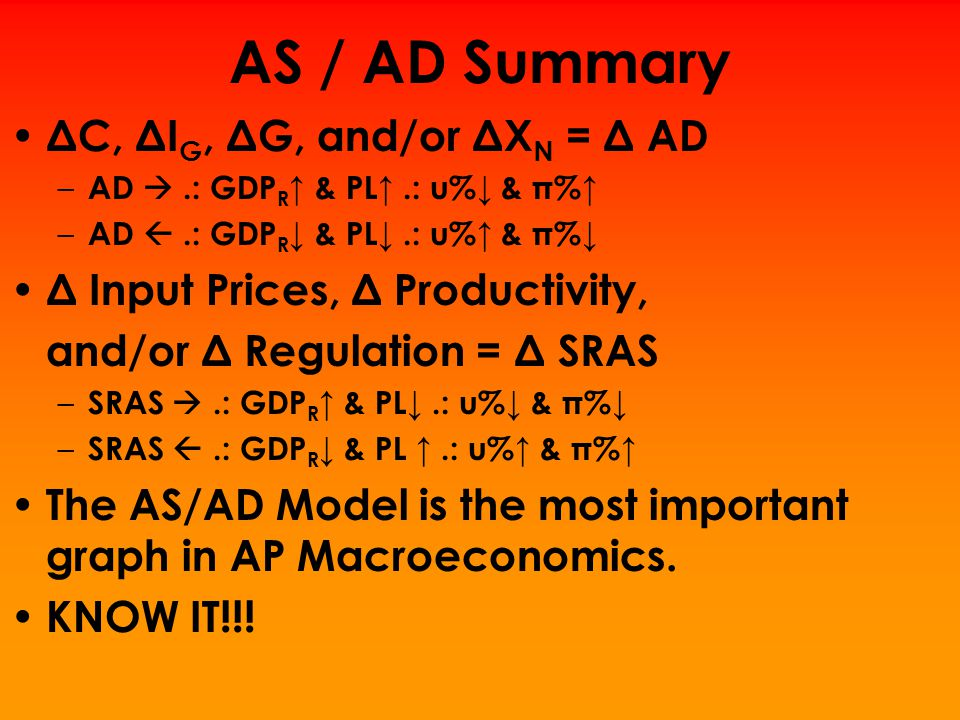 AS / AD Summary ΔC, ΔIG, ΔG, and/or ΔXN = Δ AD
