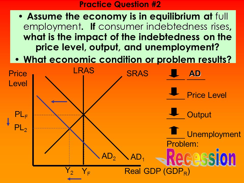 What economic condition or problem results