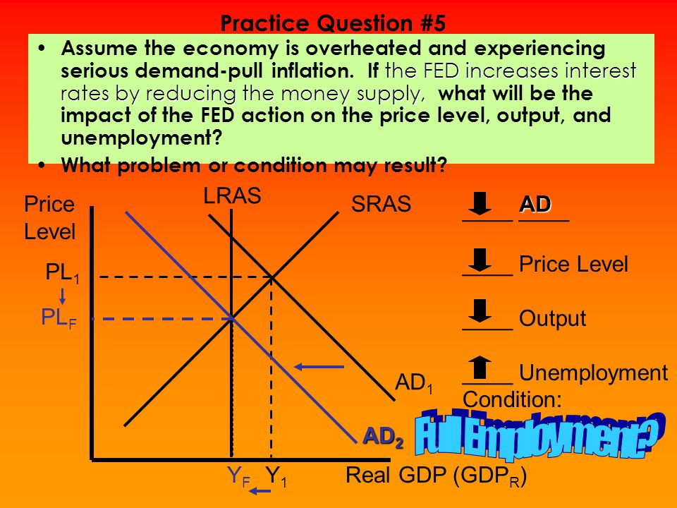 Full Employment Practice Question #5 Price Level Real GDP (GDPR) SRAS