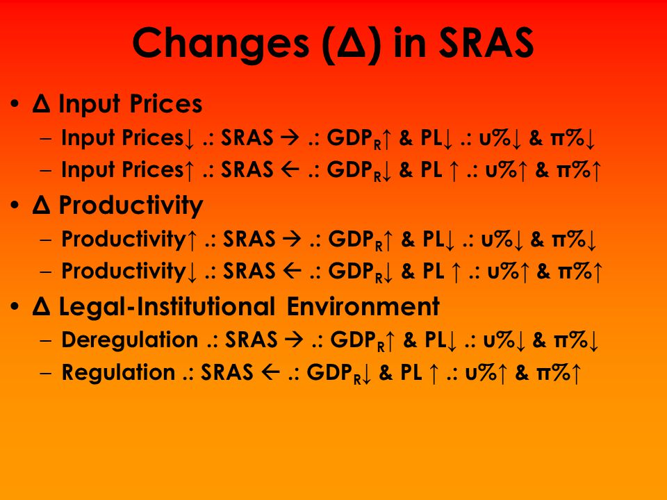 Changes (Δ) in SRAS Δ Input Prices Δ Productivity