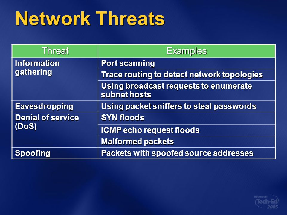 Network Threats Threat Examples Information gathering Port scanning