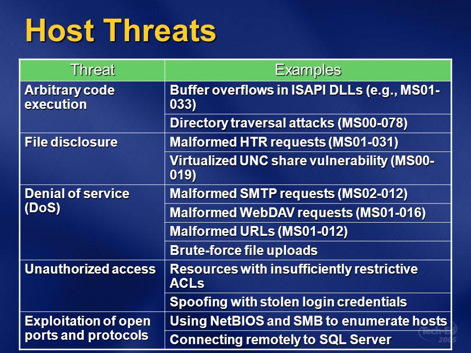 Host Threats Threat Examples Arbitrary code execution