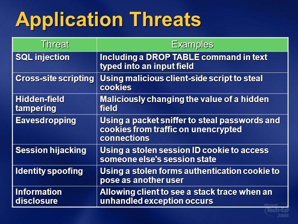 Application Threats Threat Examples SQL injection