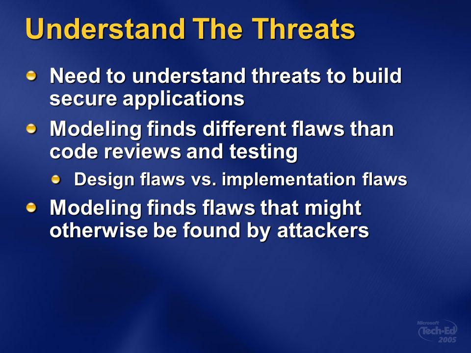 Understand The Threats