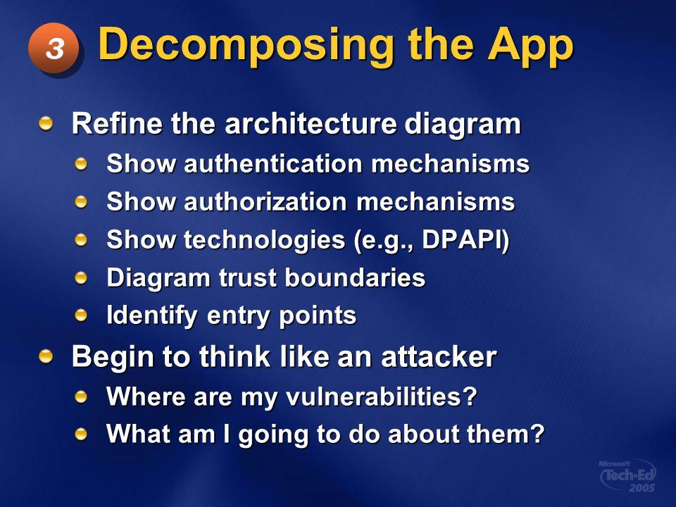 Decomposing the App 3 Refine the architecture diagram