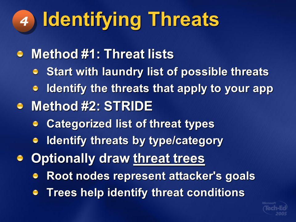 Identifying Threats 4 Method #1: Threat lists Method #2: STRIDE