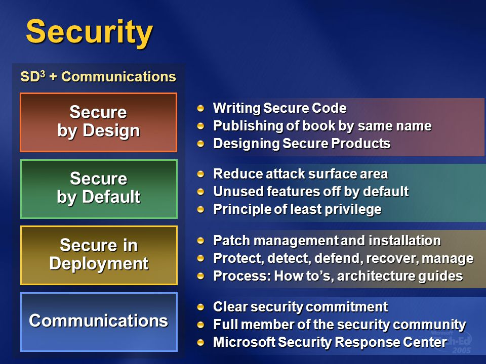 Security Secure by Design Secure by Default Secure in Deployment