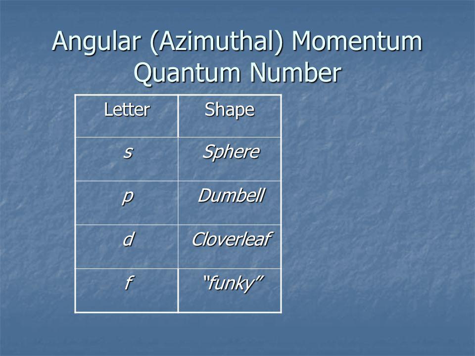 Angular (Azimuthal) Momentum Quantum Number