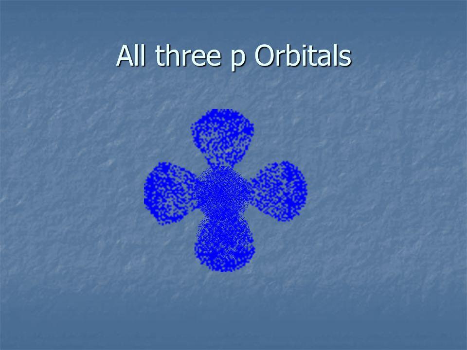 All three p Orbitals