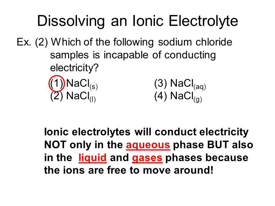 Dissolving an Ionic Electrolyte