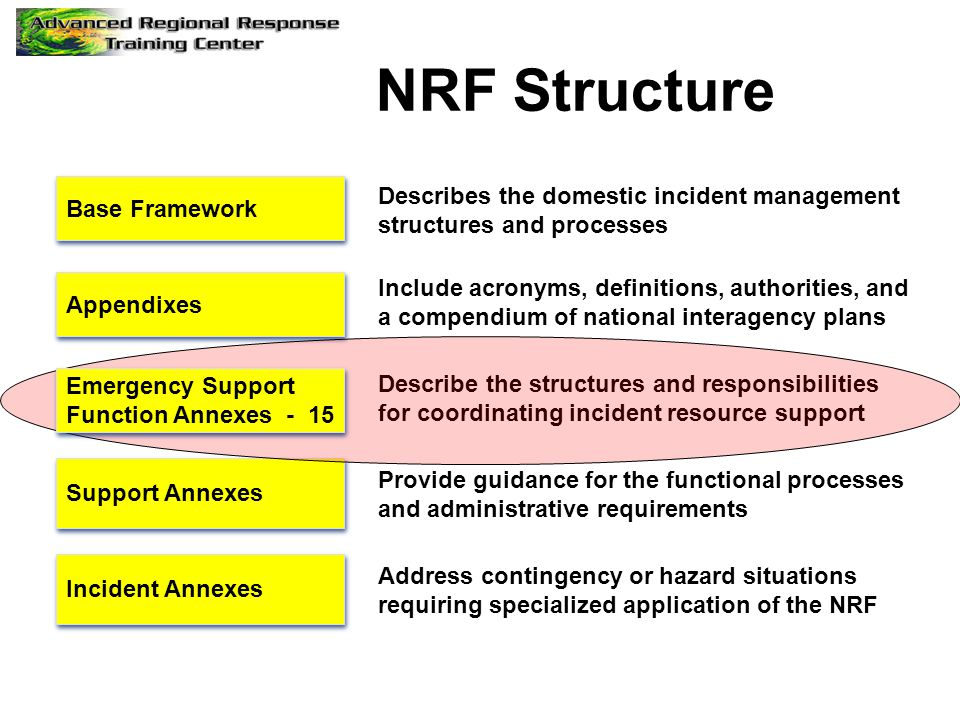 NRF Structure Base Framework. Describes the domestic incident management structures and processes.