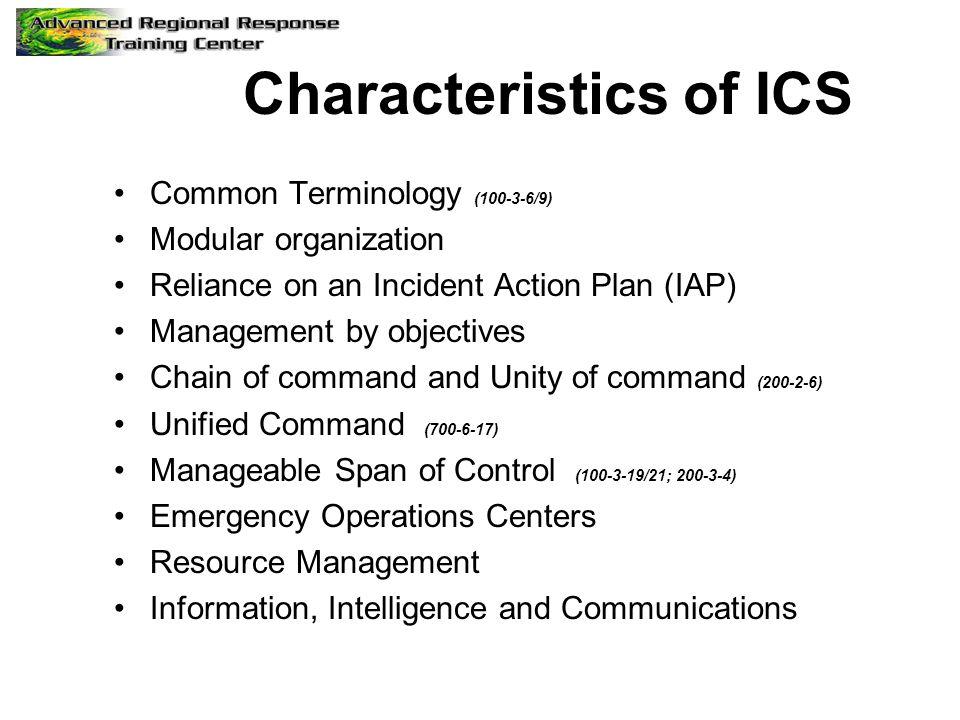 Characteristics of ICS