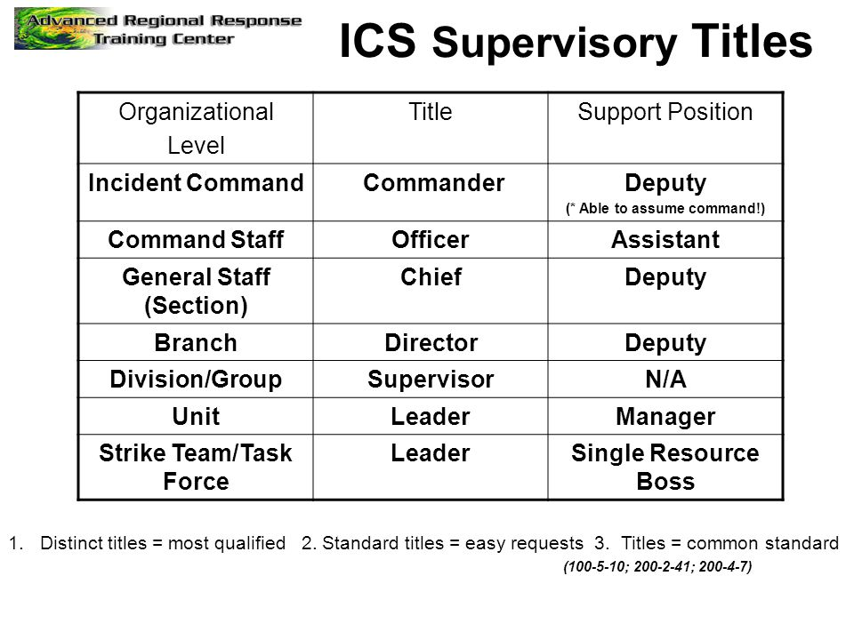 ICS Supervisory Titles