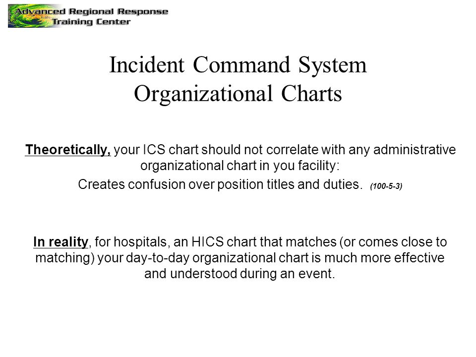 Incident Command System Organizational Charts