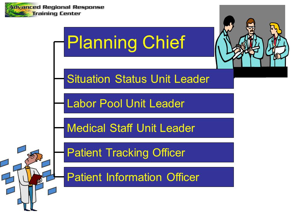 Planning Chief Situation Status Unit Leader Labor Pool Unit Leader