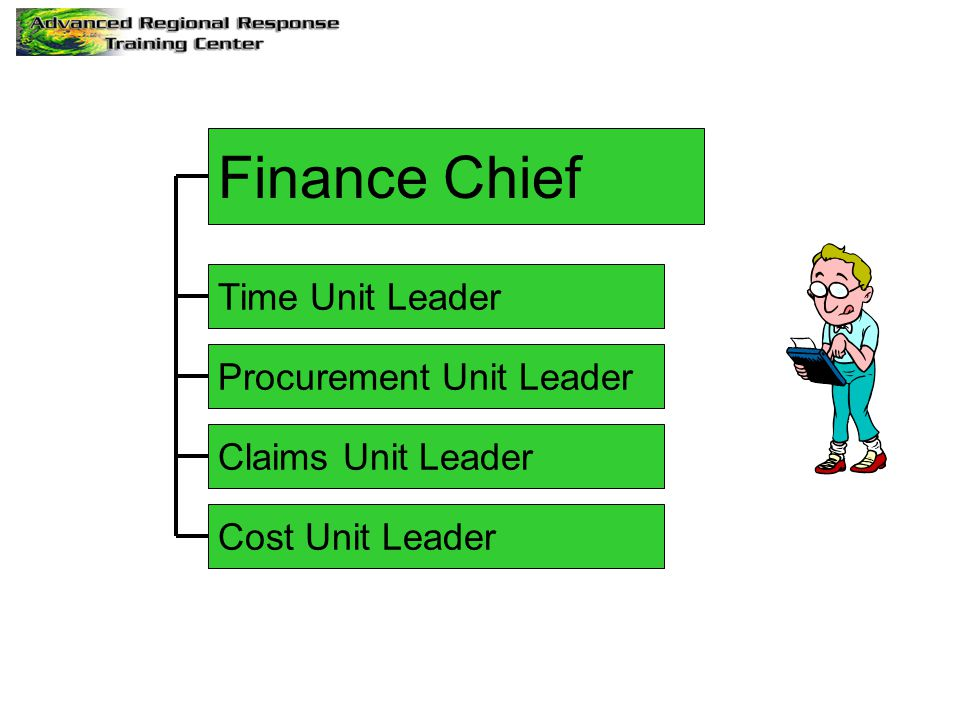 Finance Chief Time Unit Leader Procurement Unit Leader
